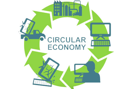 Rethink Business – Join The Circular Revolution